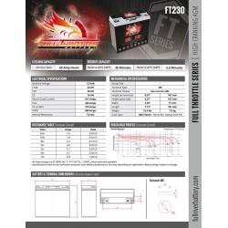 batterie pour booster ft230 fullriver - 0